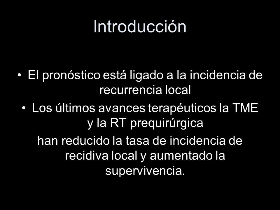 Introducción El pronóstico está ligado a la incidencia de recurrencia local. Los últimos avances terapéuticos la TME y la RT prequirúrgica.