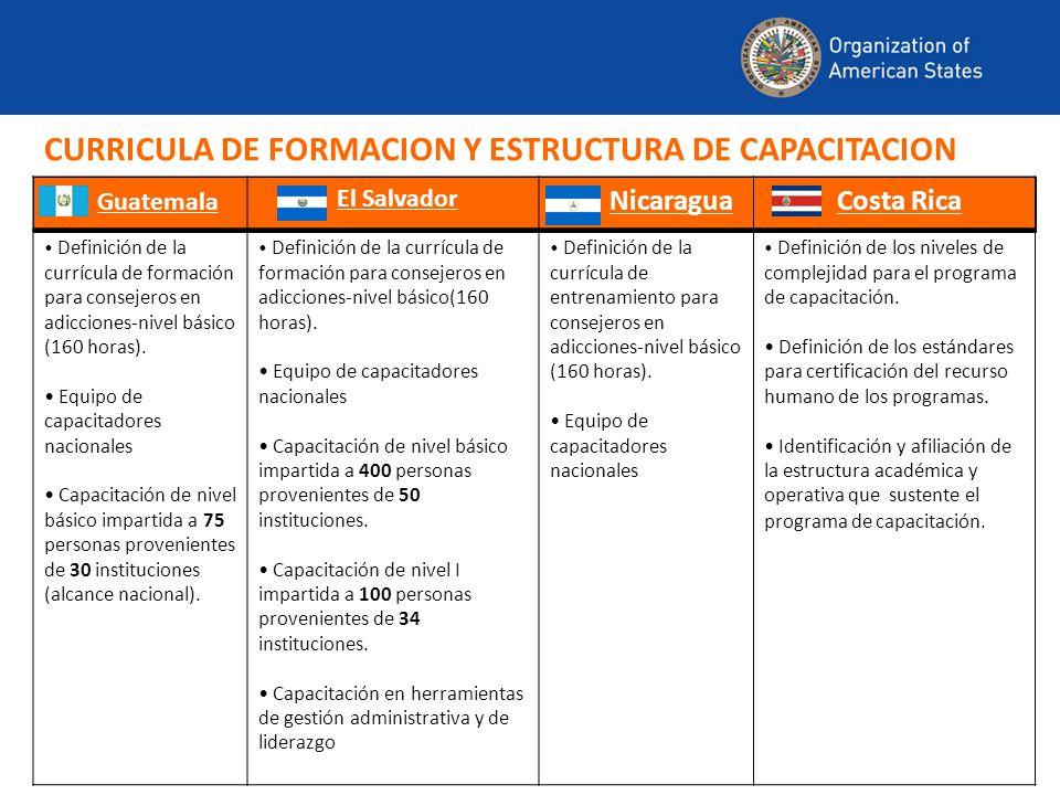 Dorable Certificación Para Consejeros Motivo - Anatomía de Las ...