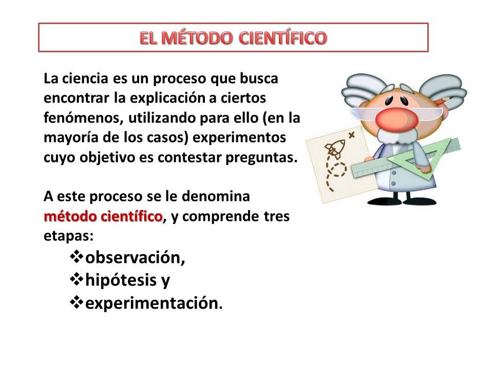 EL MÉTODO CIENTÍFICO observación, hipótesis y experimentación.