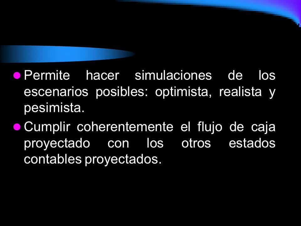 Permite hacer simulaciones de los escenarios posibles: optimista, realista y pesimista.