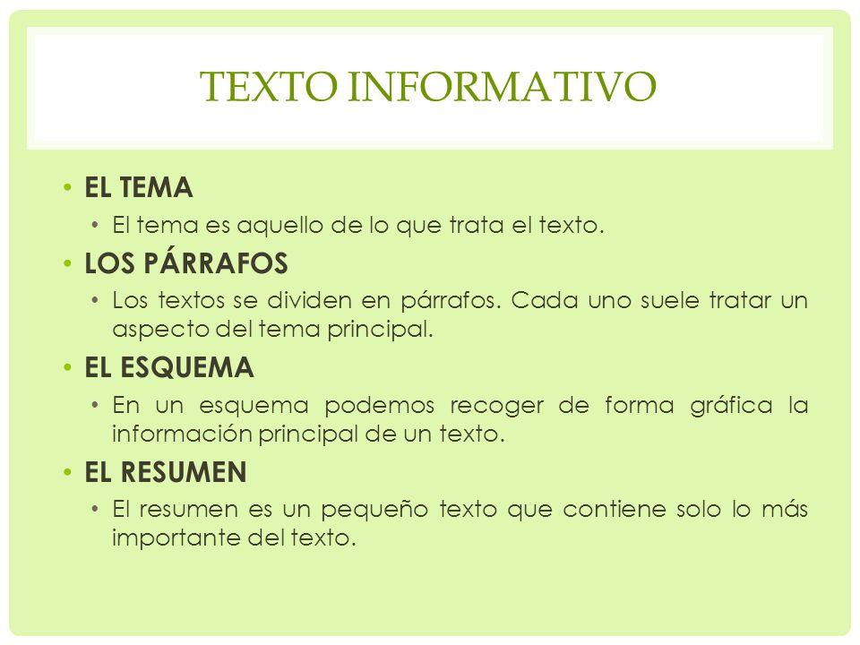 Texto informativo EL TEMA LOS PÁRRAFOS EL ESQUEMA EL RESUMEN