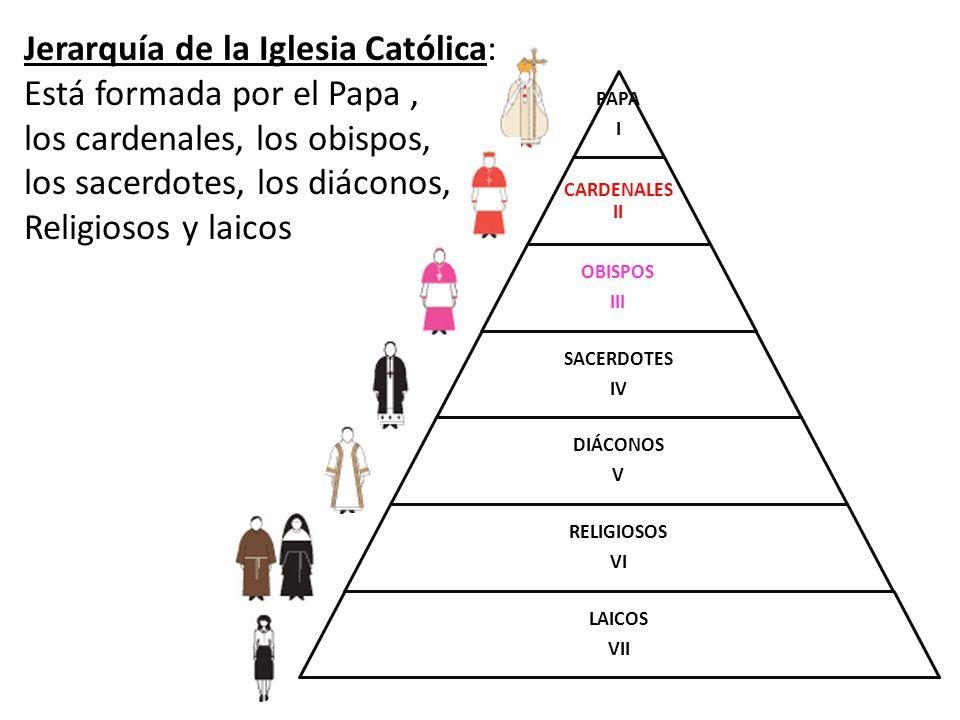 Jerarquía de la Iglesia Católica: Está formada por el Papa ,