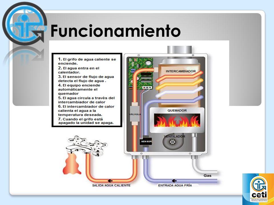 Calentador de paso funcionamiento sistema de aire - Calentador gas natural precio ...