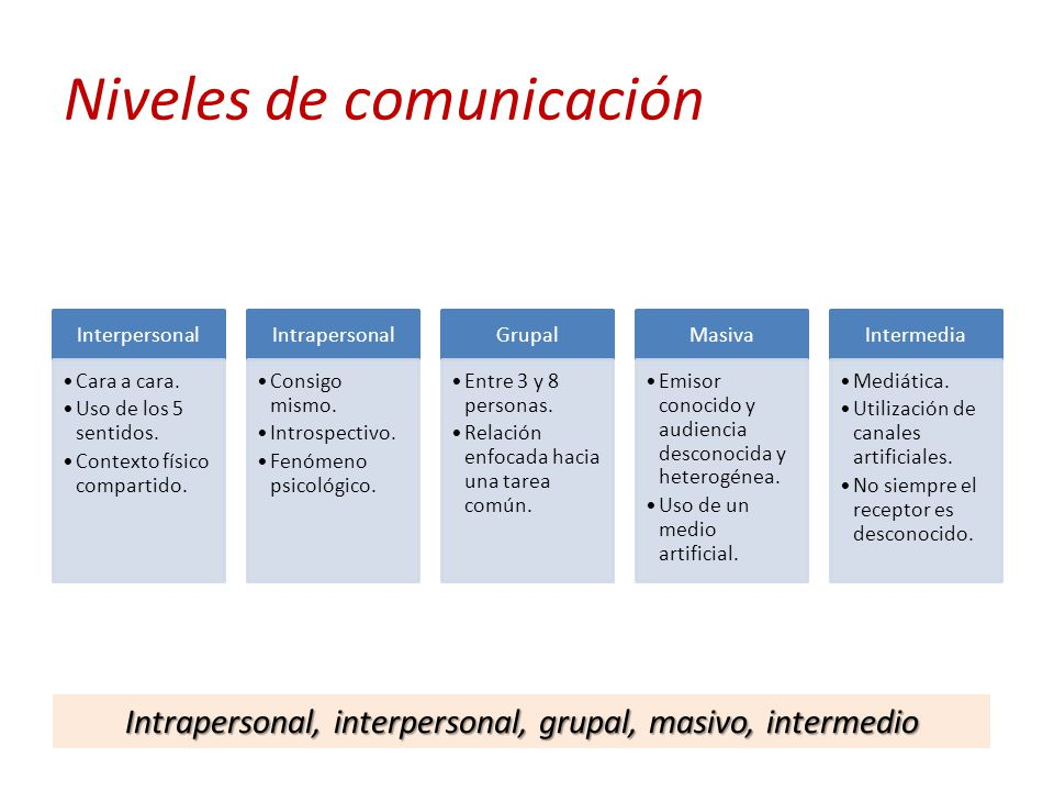 Internet en el proceso enseñanza aprendizaje  Monografiascom