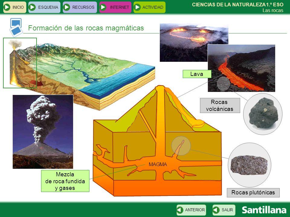 Esquema ciencias de la naturaleza 1 eso las rocas inicio for Formacion de la roca