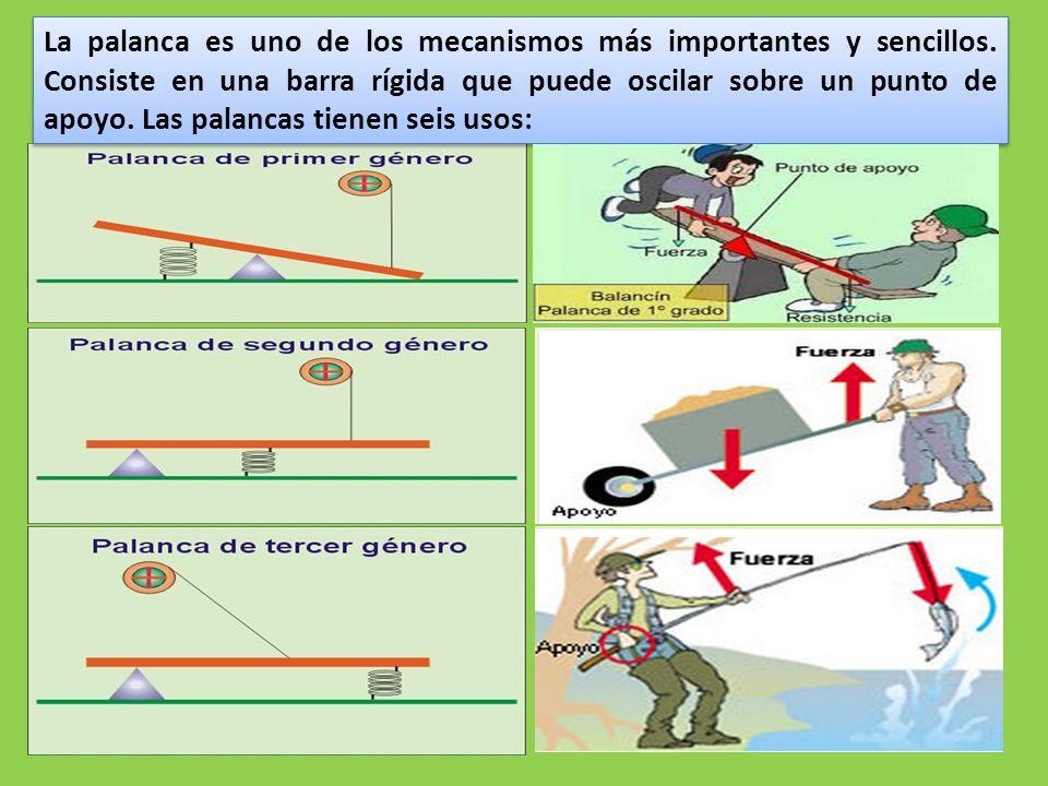 La palanca es uno de los mecanismos más importantes y sencillos