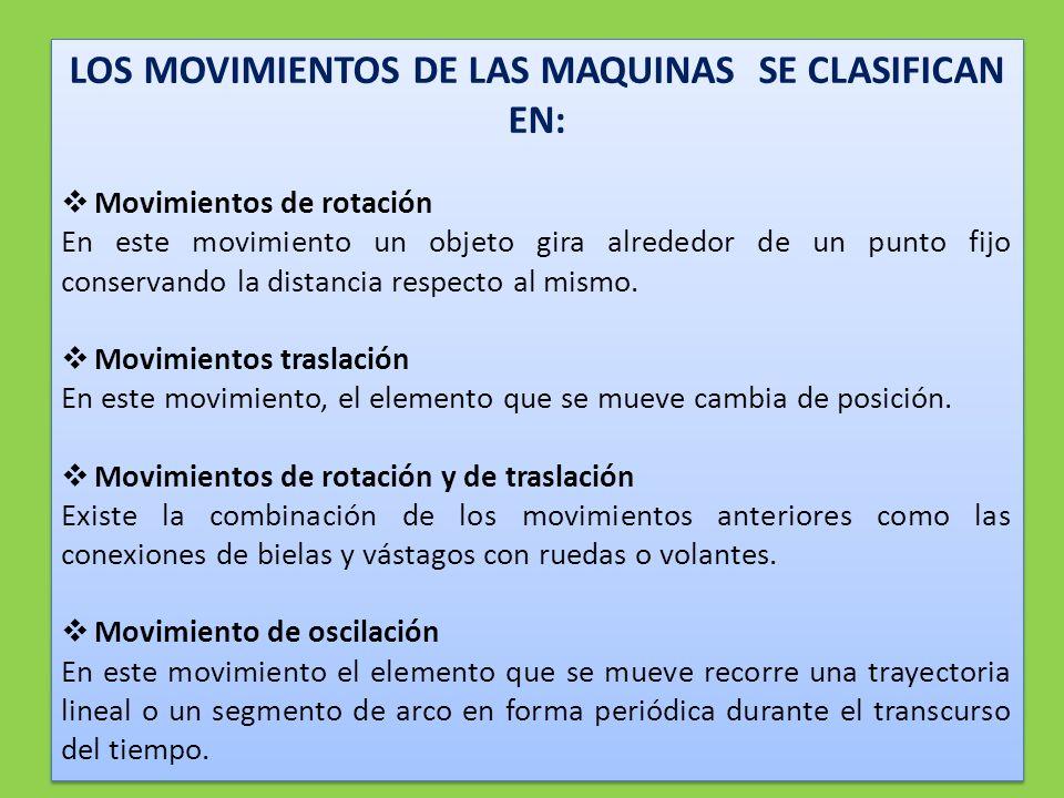 LOS MOVIMIENTOS DE LAS MAQUINAS SE CLASIFICAN EN:
