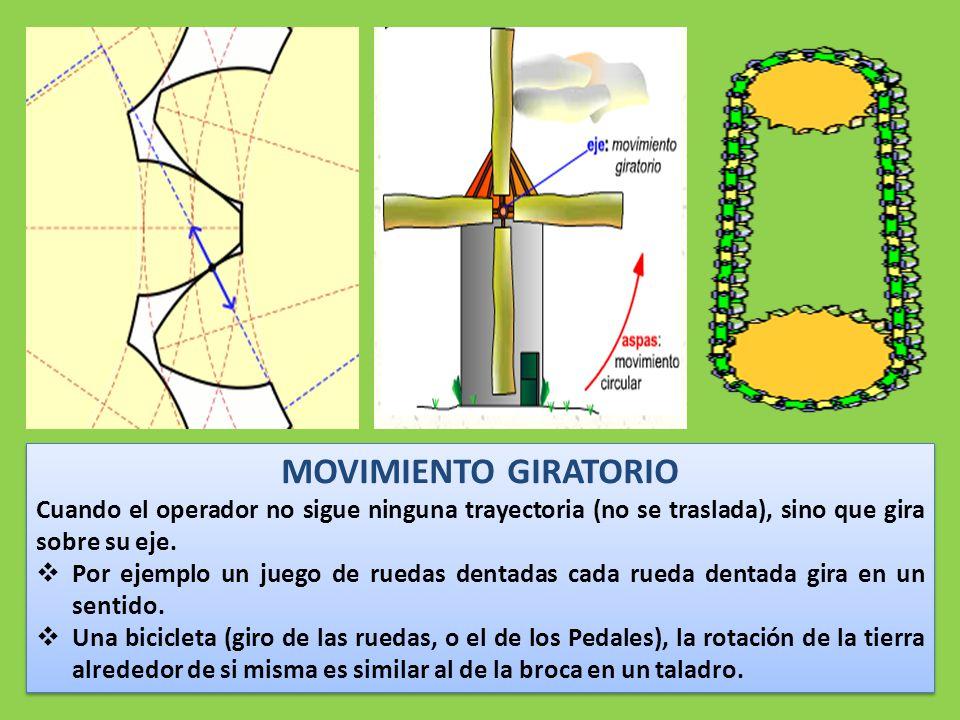 MOVIMIENTO GIRATORIO Cuando el operador no sigue ninguna trayectoria (no se traslada), sino que gira sobre su eje.