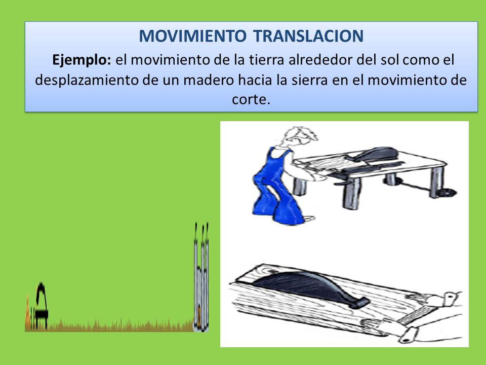 MOVIMIENTO TRANSLACION