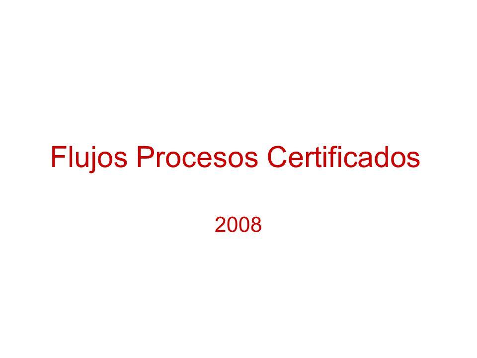 Flujos Procesos Certificados