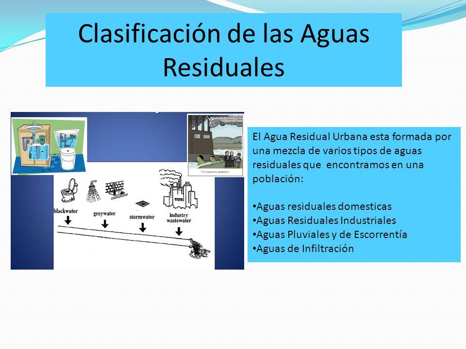 Tema no 1 aspectos generales de aguas residuales ppt for Depuradora aguas residuales domestica