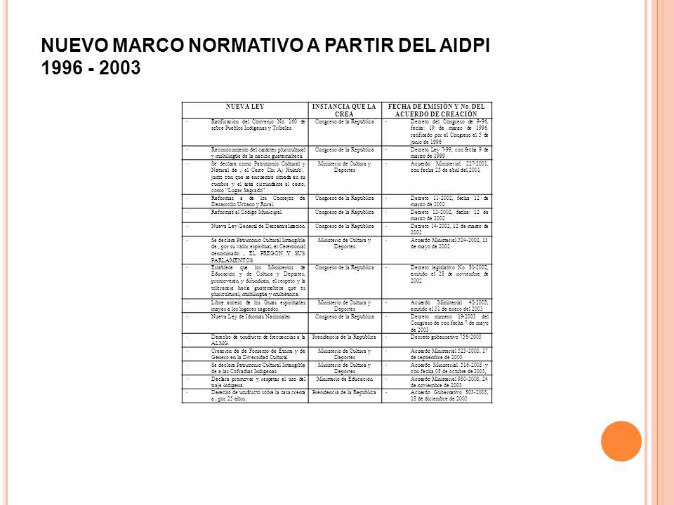 NUEVO MARCO NORMATIVO A PARTIR DEL AIDPI 1996 - 2003