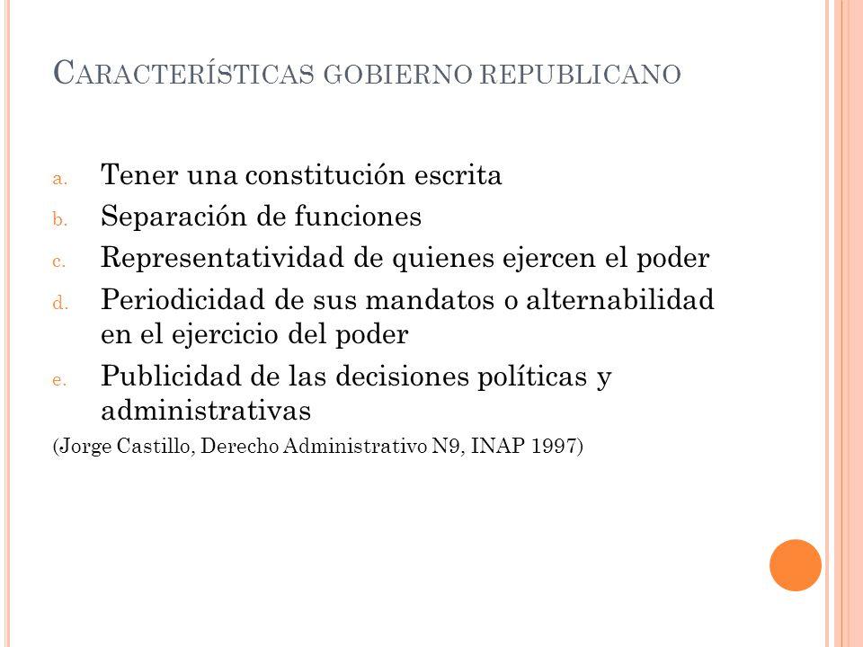 Características gobierno republicano