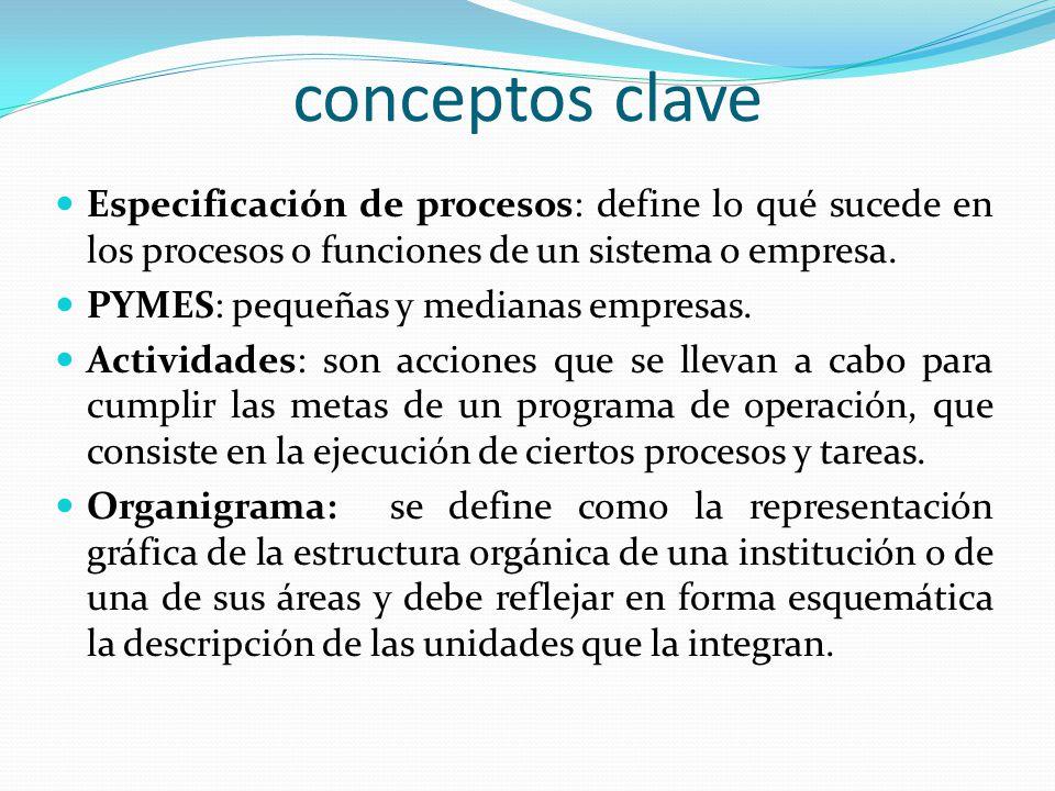 conceptos clave Especificación de procesos: define lo qué sucede en los procesos o funciones de un sistema o empresa.