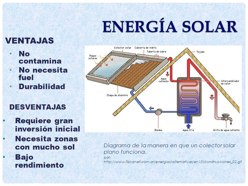 Energías renovables 4º Diversificación ppt descargar