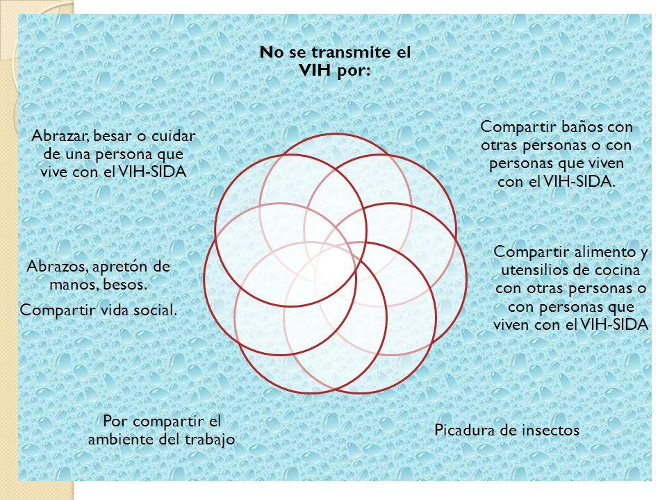No se transmite el VIH por: