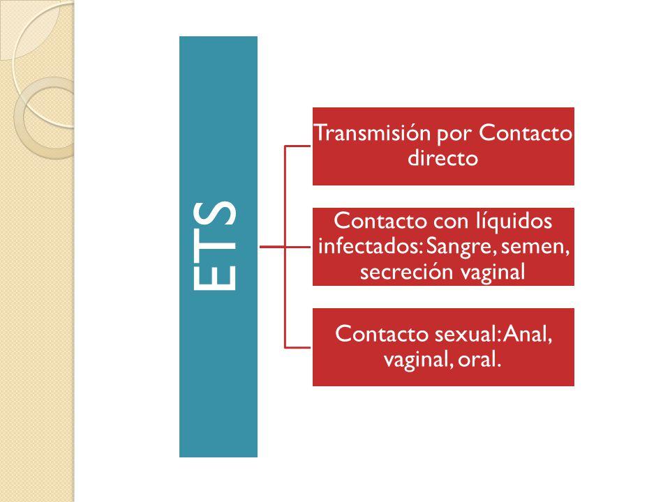 ETS Transmisión por Contacto directo