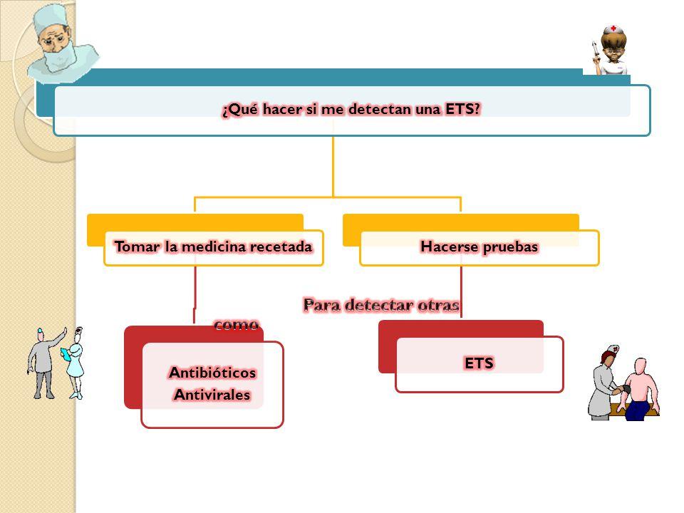 ¿Qué hacer si me detectan una ETS Tomar la medicina recetada