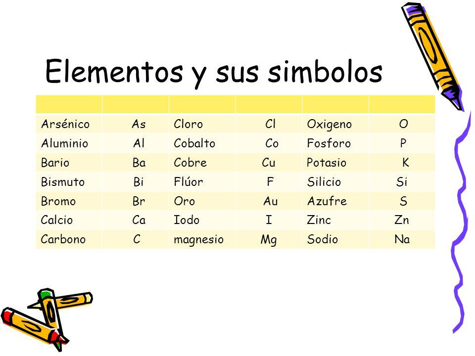Tabla periodica ae 1 comprender que toda la materia est elementos y sus simbolos 6 tabla peridica urtaz Choice Image