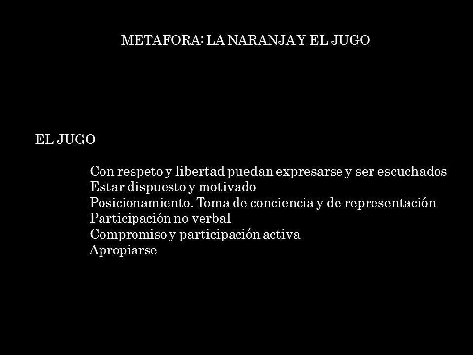 METAFORA: LA NARANJA Y EL JUGO
