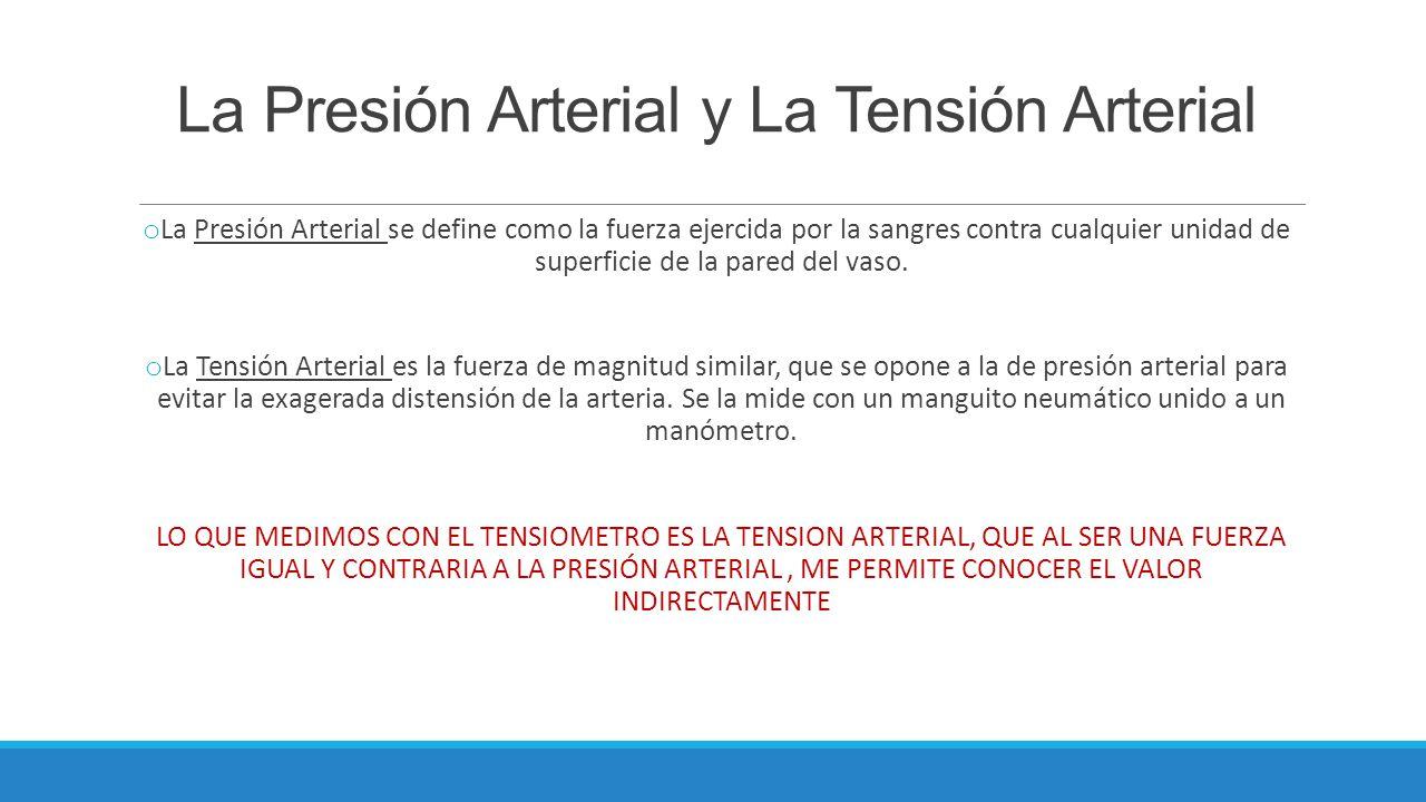 Taller de Toma de Tensión Arterial - ppt video online