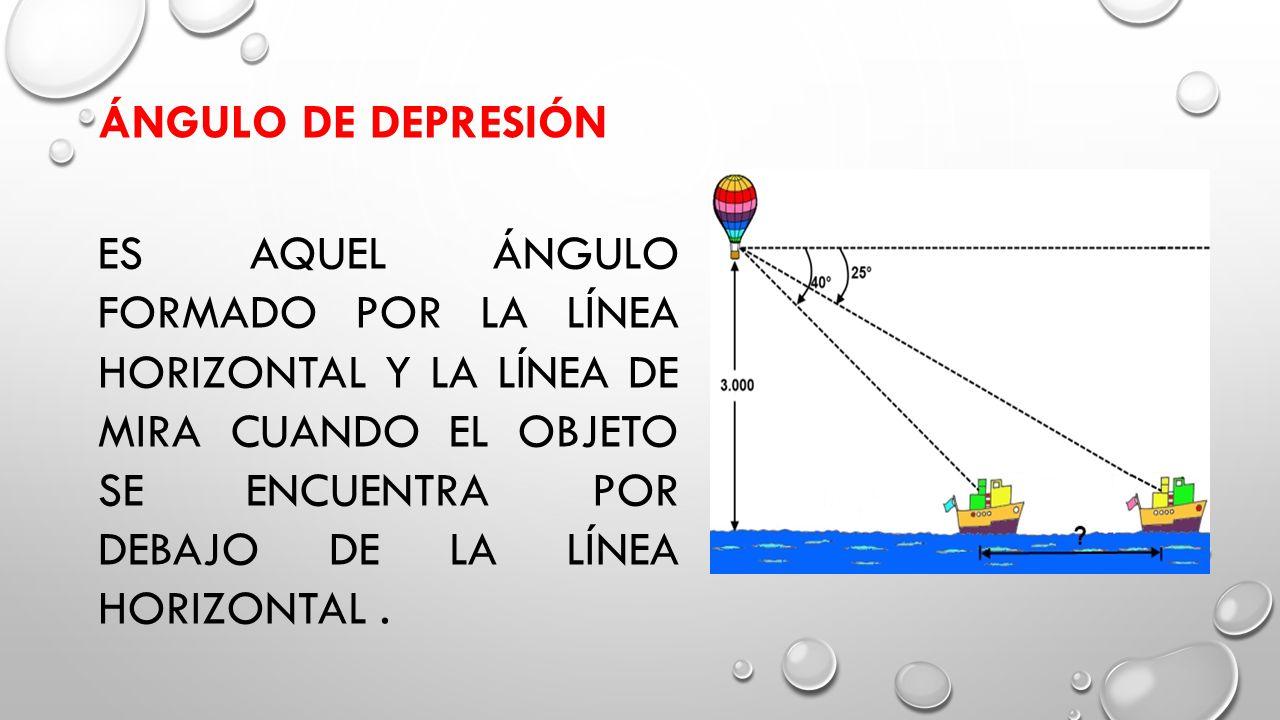 Ángulo de Depresión Es aquel ángulo formado por la línea horizontal y la línea de mira cuando el objeto se encuentra por debajo de la línea horizontal .