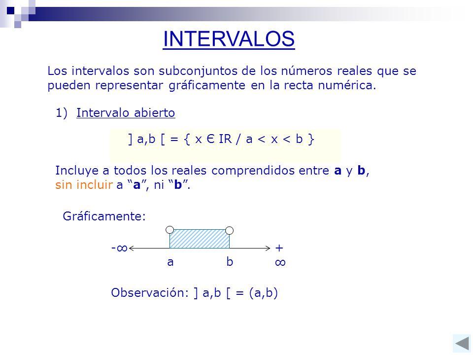 INTERVALOS Los intervalos son subconjuntos de los números reales que se pueden representar gráficamente en la recta numérica.