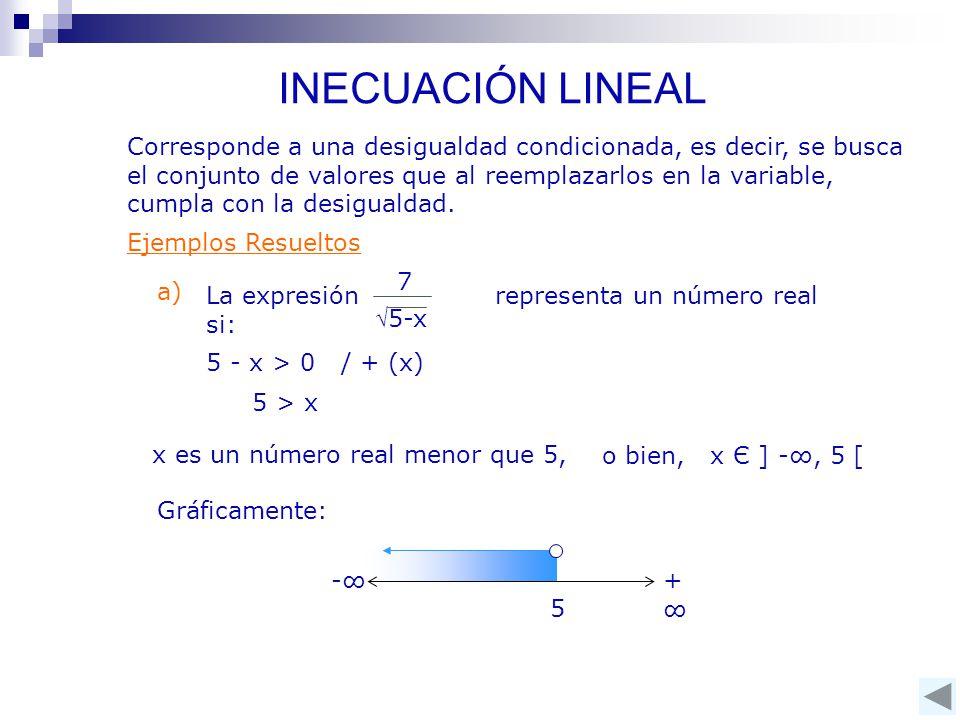 INECUACIÓN LINEAL
