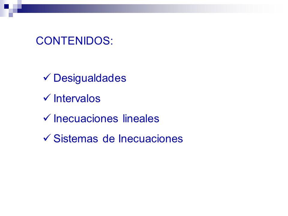 CONTENIDOS: Desigualdades Intervalos Inecuaciones lineales Sistemas de Inecuaciones