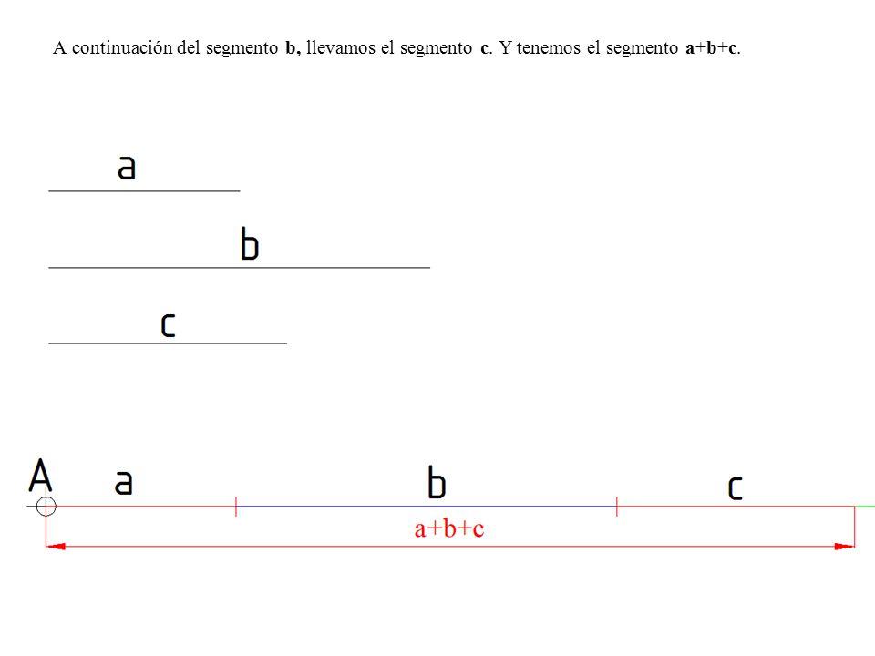 A continuación del segmento b, llevamos el segmento c
