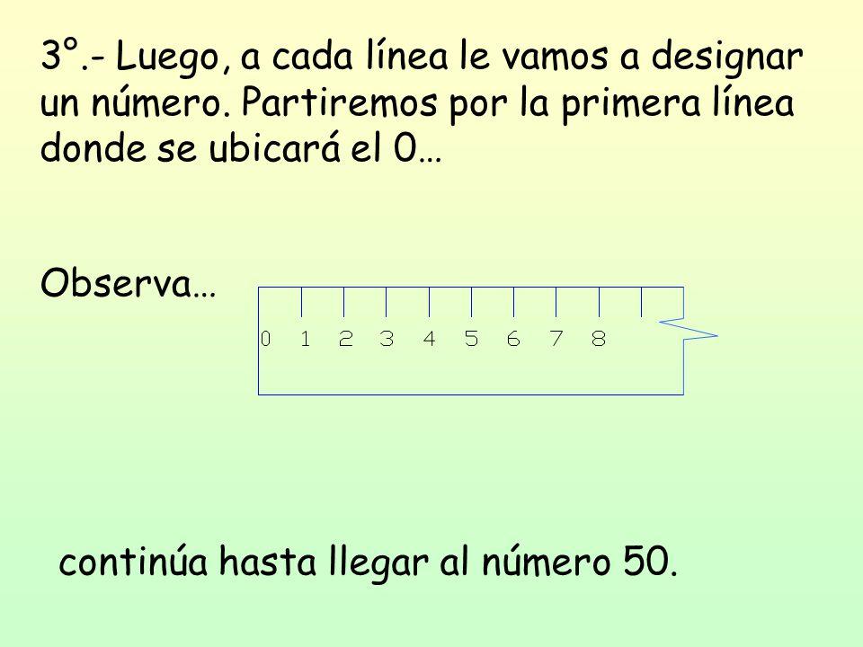 3°. - Luego, a cada línea le vamos a designar un número