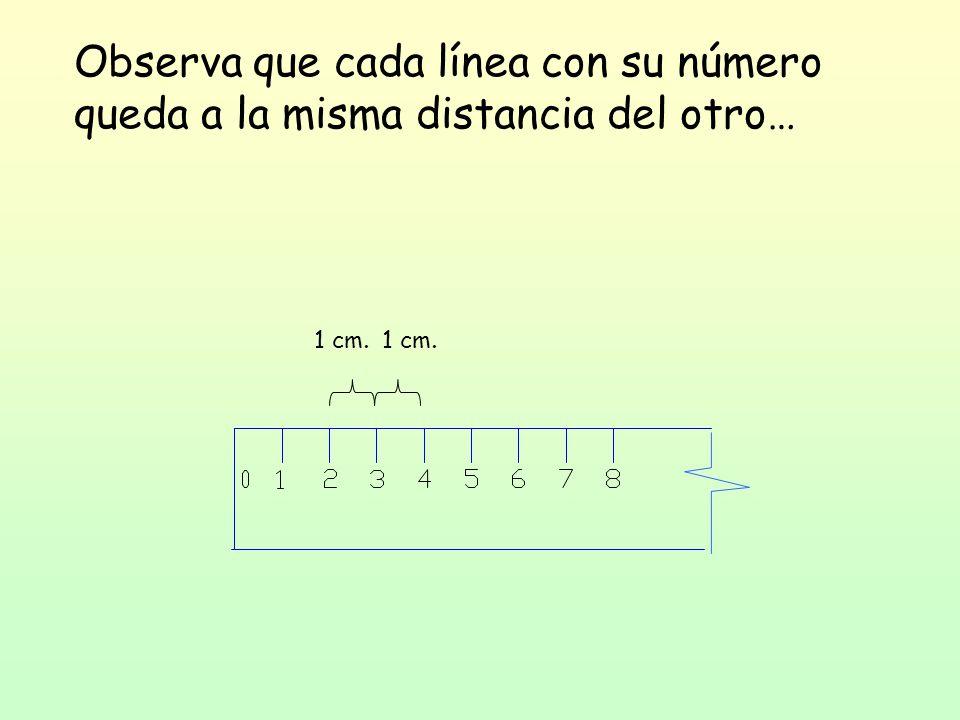 Observa que cada línea con su número queda a la misma distancia del otro…