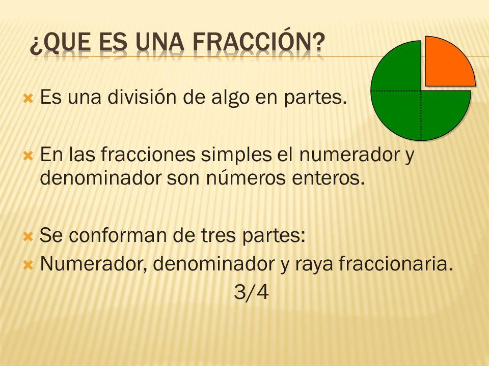 ¿que es una fracción Es una división de algo en partes.