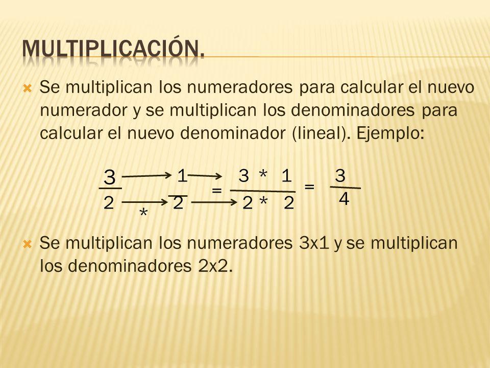 Multiplicación.