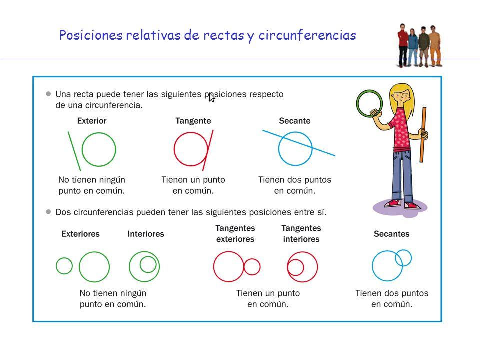 Posiciones relativas de rectas y circunferencias