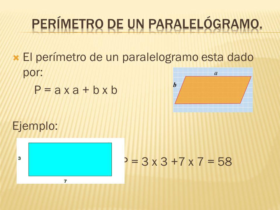 Perímetro de un paralelógramo.
