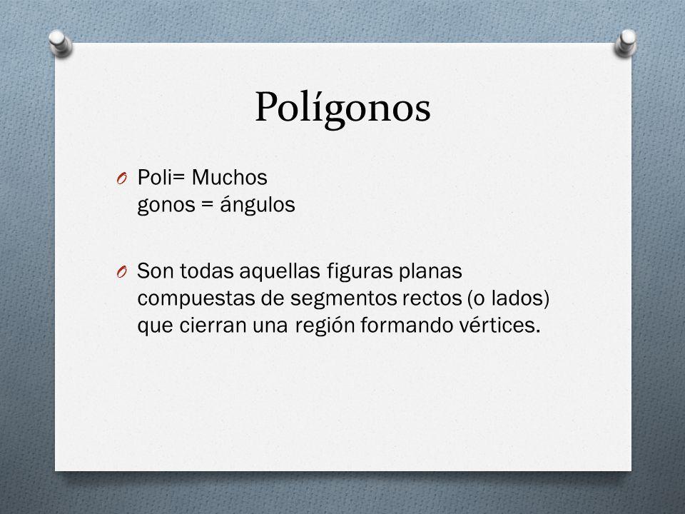 Polígonos Poli= Muchos gonos = ángulos