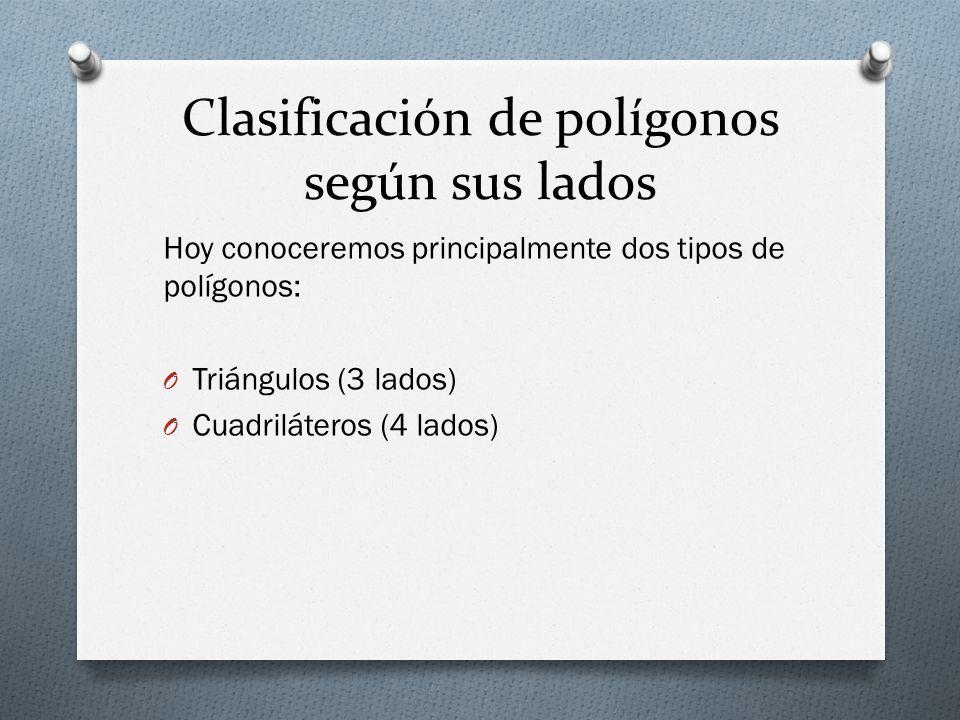 Clasificación de polígonos según sus lados