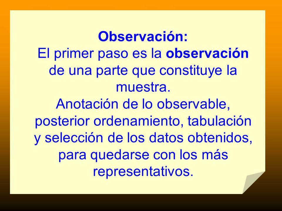 Observación: El primer paso es la observación de una parte que constituye la muestra.
