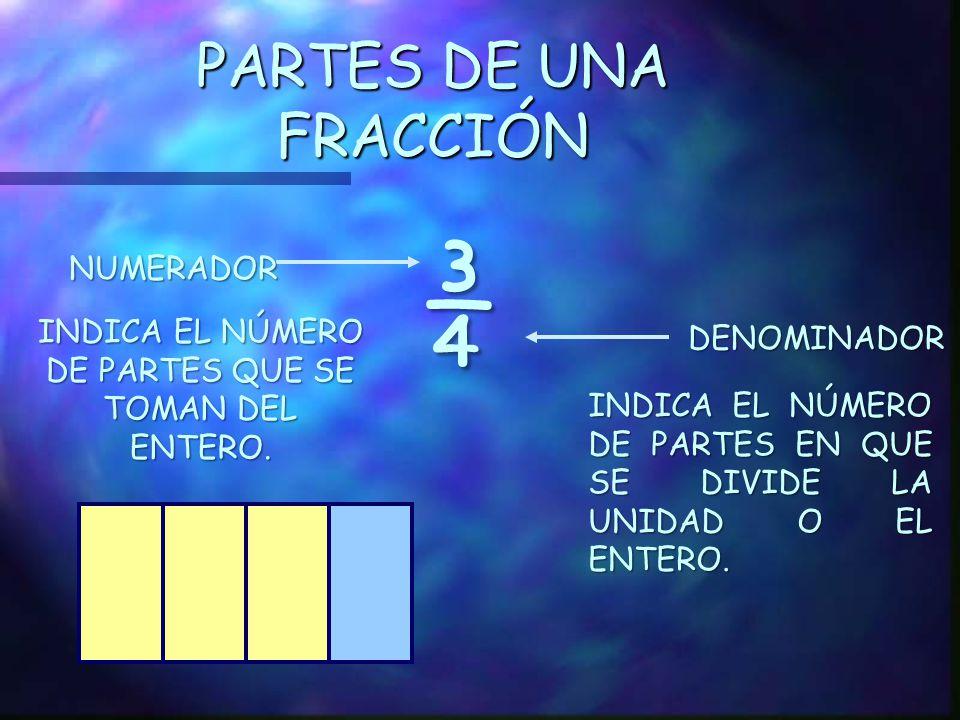 INDICA EL NÚMERO DE PARTES QUE SE TOMAN DEL ENTERO.