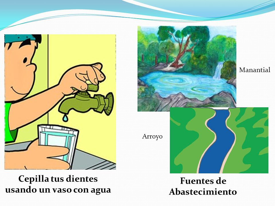 Cepilla tus dientes usando un vaso con agua Fuentes de Abastecimiento