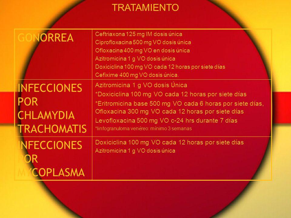 INFECCIONES POR CHLAMYDIA TRACHOMATIS