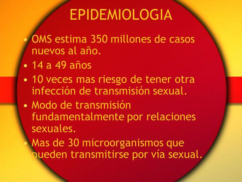 EPIDEMIOLOGIA OMS estima 350 millones de casos nuevos al año.