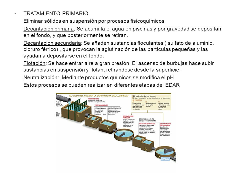 Contaminaci n de aguas ppt video online descargar for Como subir el ph de la piscina