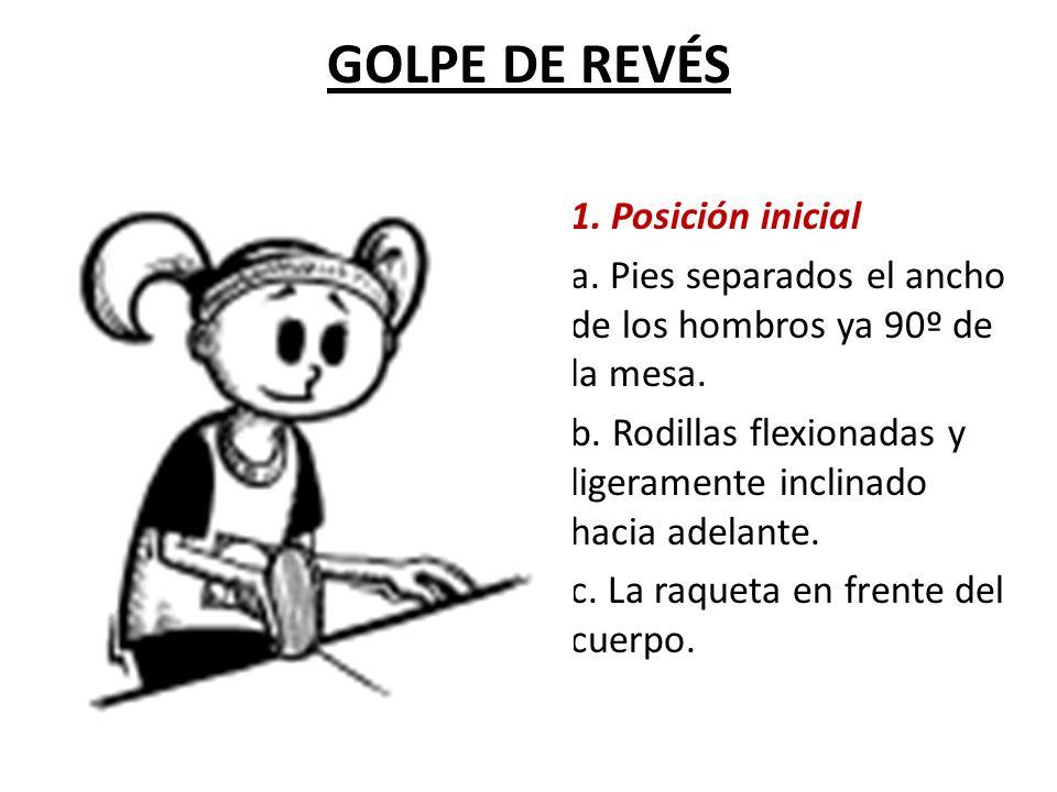 GOLPE DE REVÉS 1. Posición inicial