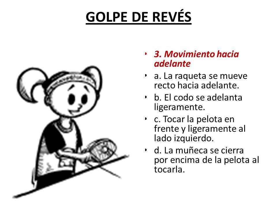 GOLPE DE REVÉS 3. Movimiento hacia adelante