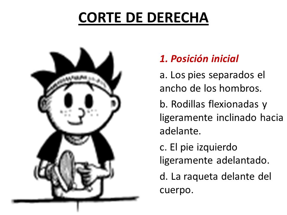 CORTE DE DERECHA 1. Posición inicial