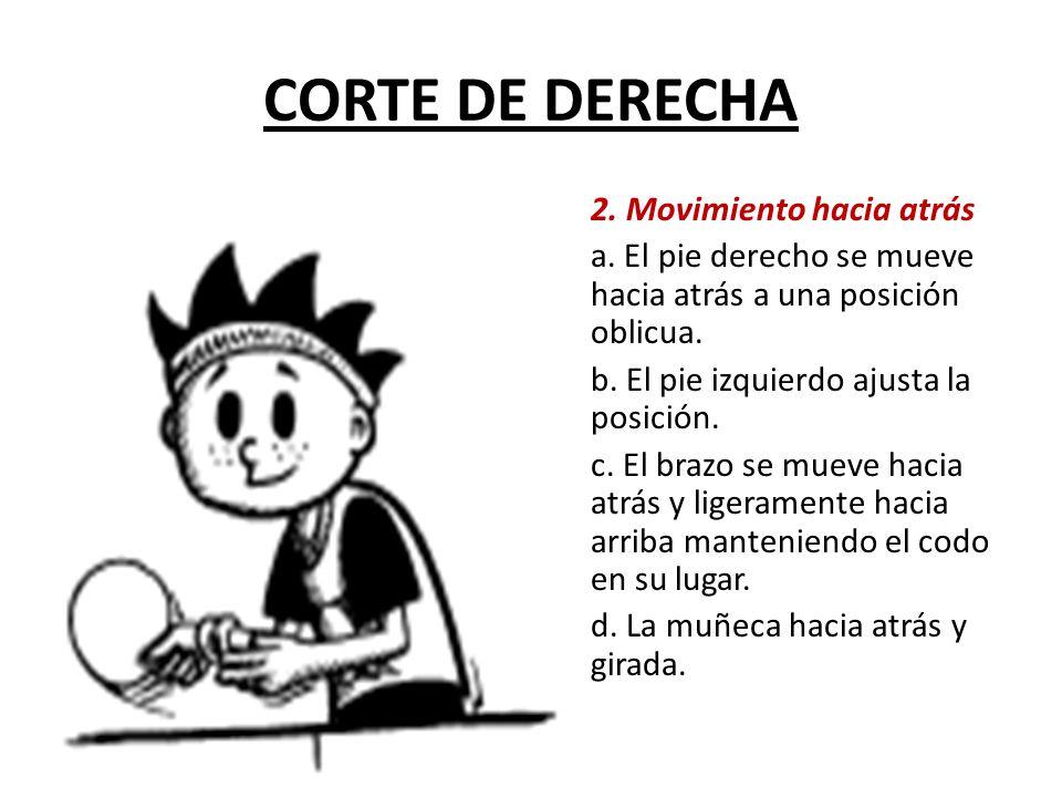 CORTE DE DERECHA 2. Movimiento hacia atrás