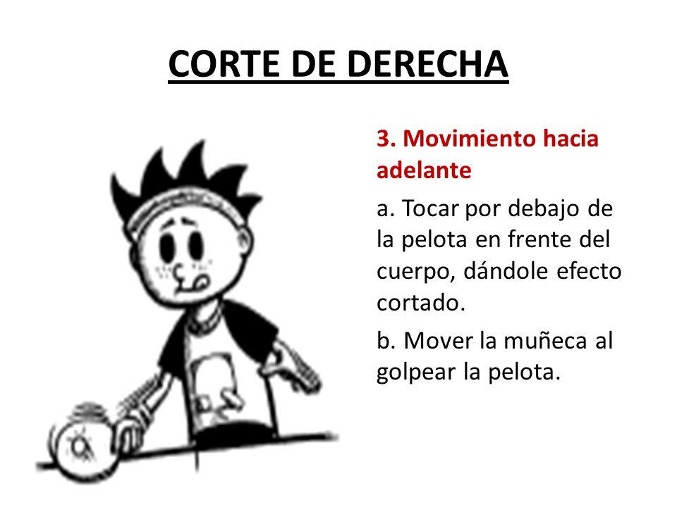 CORTE DE DERECHA 3. Movimiento hacia adelante