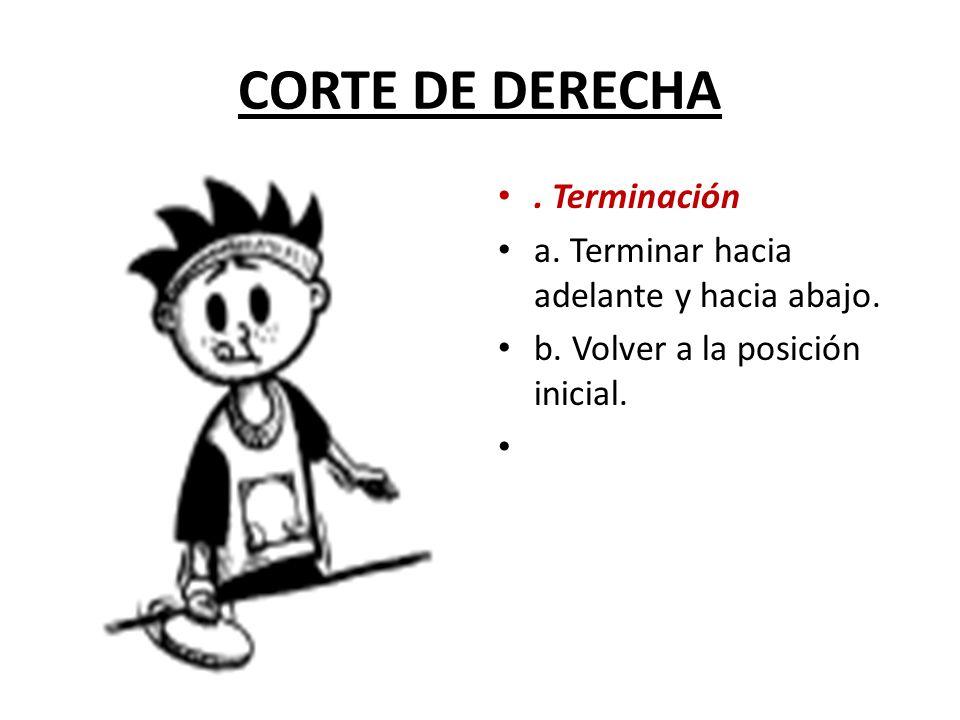 CORTE DE DERECHA . Terminación